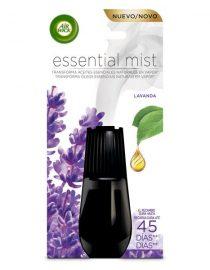 xekios Recharge pour Diffuseur Air Wick Essential Mist Cannelle et Pomme